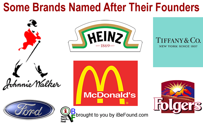 Some Brands Named After their Founders