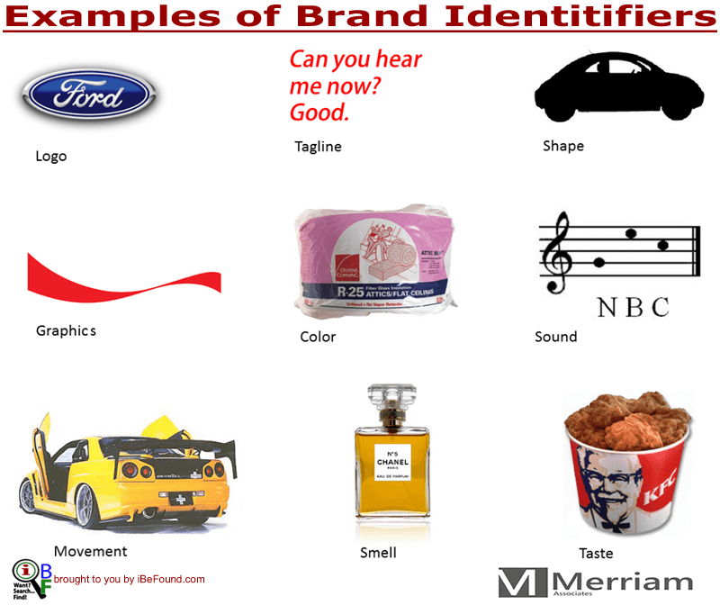 What components make up a brand's identity?