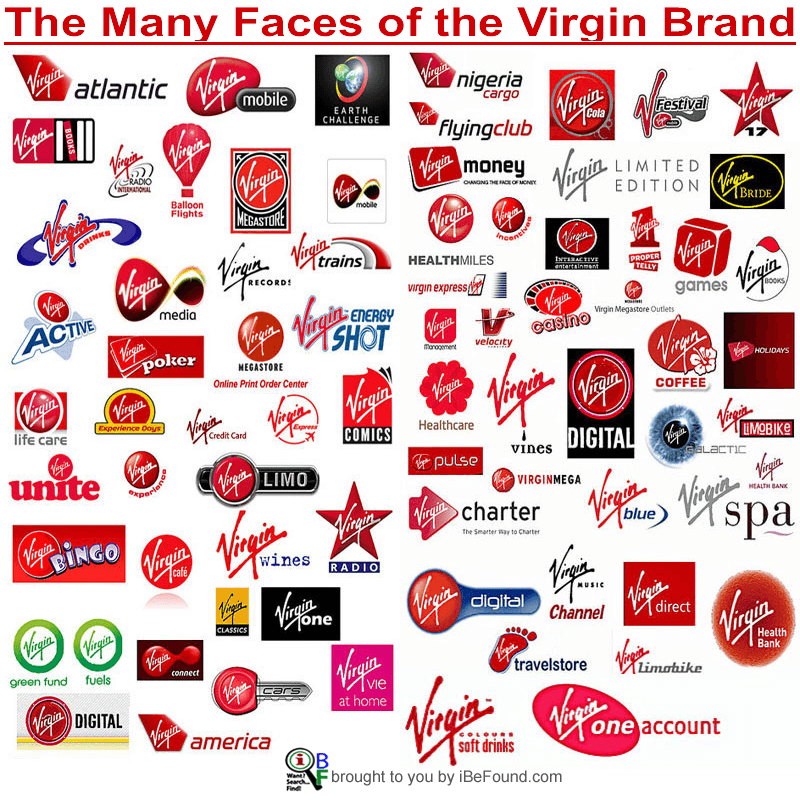 The Many Faces of the Virgin Brand