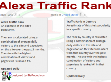 Alexa Traffic Rank - global vs. country.